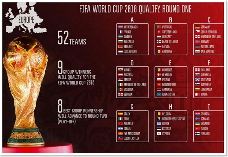 жеребьевка чемпионата мира по футболу 2018