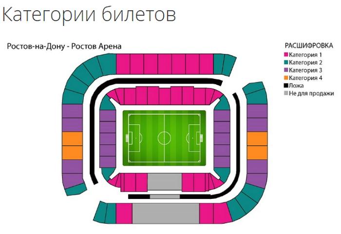 Категории билетов на ЧМ 2018 в Ростове