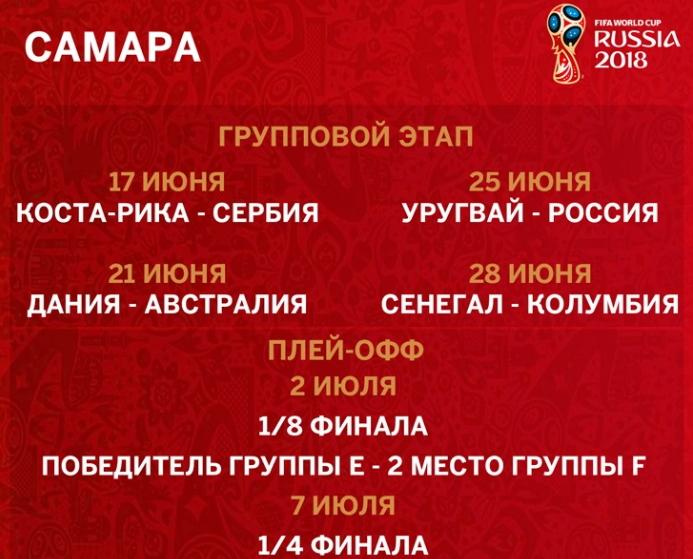 Расписание матчей ЧМ 2018 в Самаре