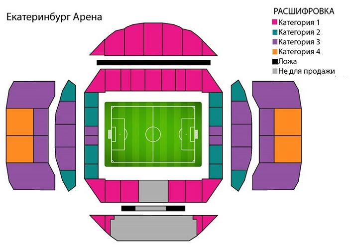 Схема стадиона «Екатеринбург Арена»