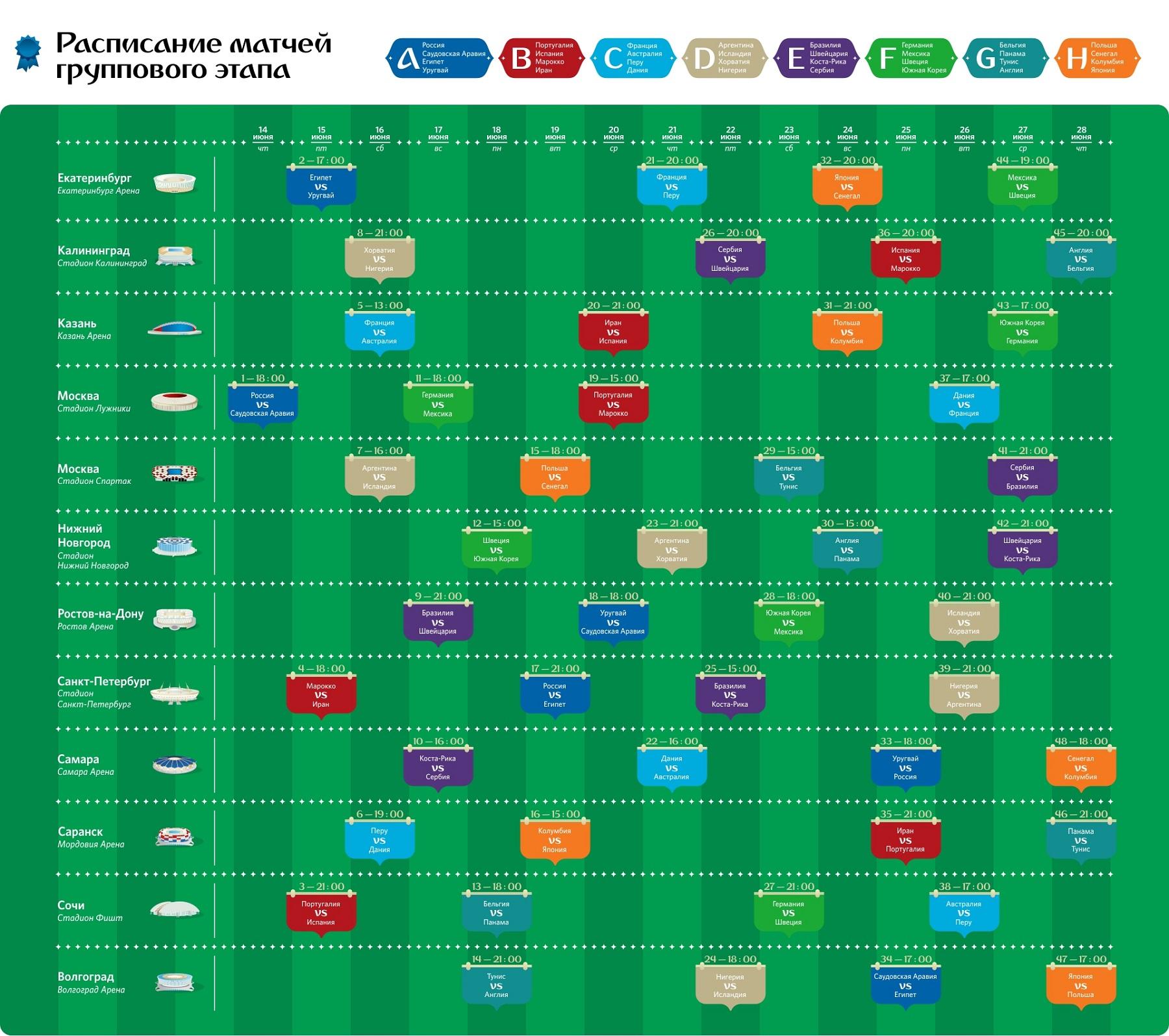 Результаты предварительной и финальной жеребьевки ЧМ 2018