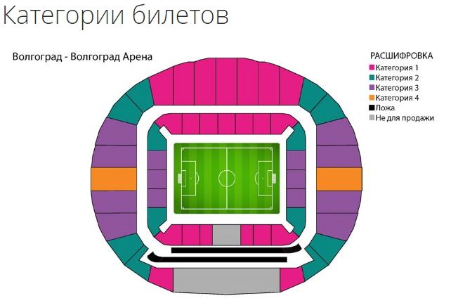 Зоны стадиона Волгоград Арена
