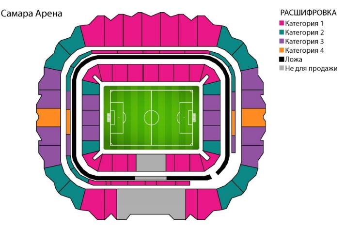Категории билетов стадион Самара