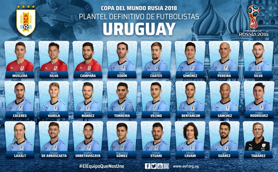 Окончательный состав сборной Уругвая на ЧМ-2018 и расписание матчей