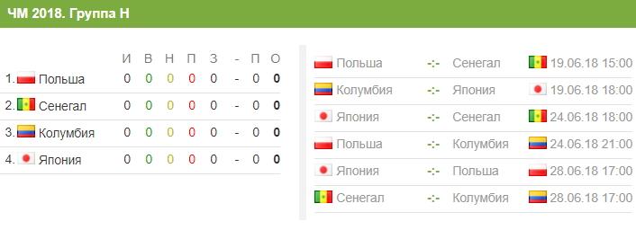Сборная Сенегала на ЧМ-2018 - окончательный состав, расписание матчей