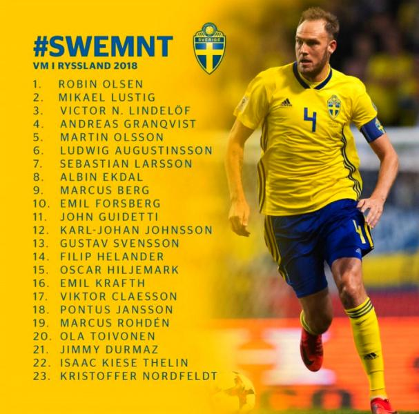 Окончательный состав сборной Швеции на ЧМ-2018 и расписание матчей