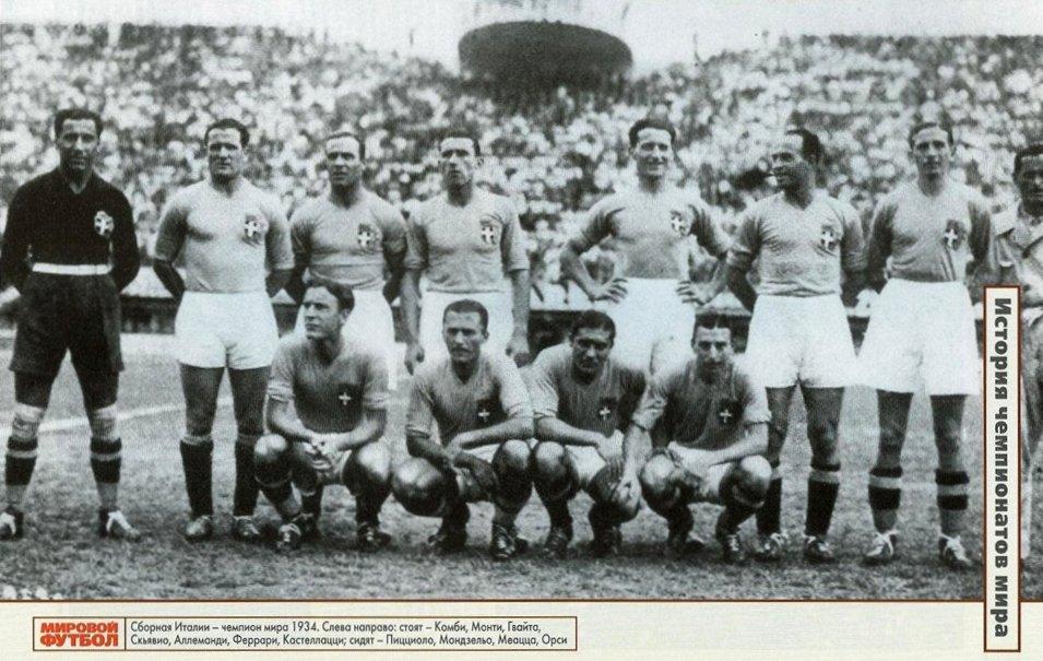 Интересные факты из истории чемпионатов мира по футболу с 1930 по 2018