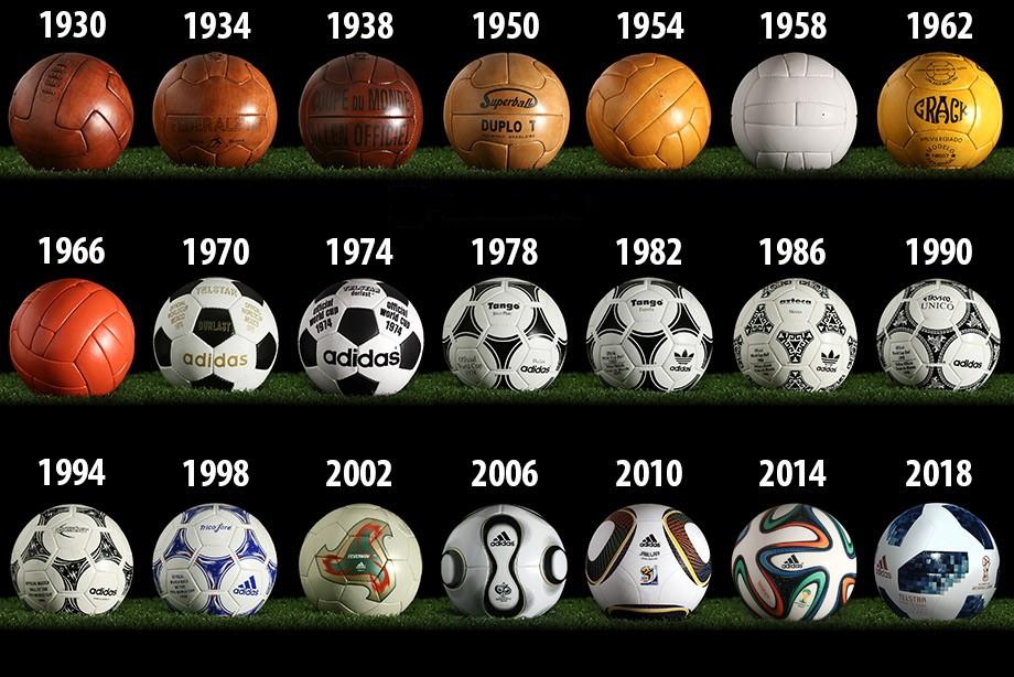 Мячи всех Чемпионатов мира